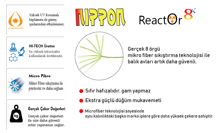 Reactör ip misina 300mt